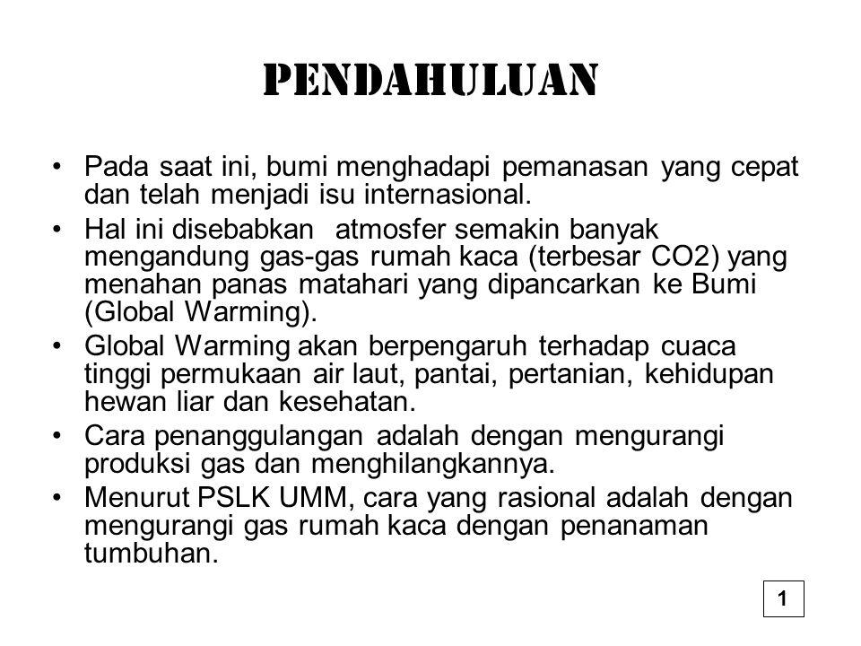 Pada saat ini, bumi menghadapi pemanasan yang cepat dan telah menjadi isu internasional.