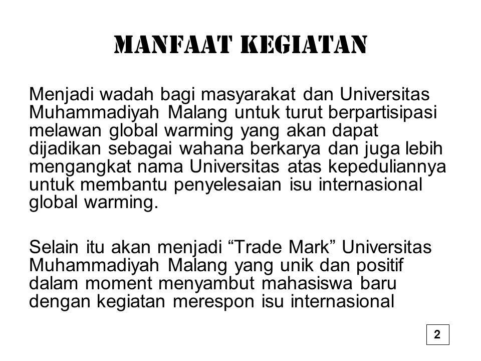 MANFAAT KEGIATAN Menjadi wadah bagi masyarakat dan Universitas Muhammadiyah Malang untuk turut berpartisipasi melawan global warming yang akan dapat dijadikan sebagai wahana berkarya dan juga lebih mengangkat nama Universitas atas kepeduliannya untuk membantu penyelesaian isu internasional global warming.