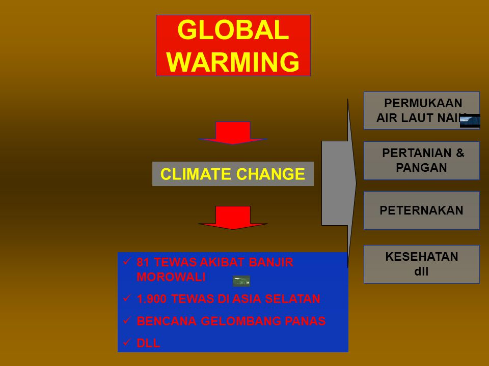 CLIMATE CHANGE 81 TEWAS AKIBAT BANJIR MOROWALI 1.900 TEWAS DI ASIA SELATAN BENCANA GELOMBANG PANAS DLL GLOBAL WARMING PERMUKAAN AIR LAUT NAIK PERTANIAN & PANGAN PETERNAKAN KESEHATAN dll