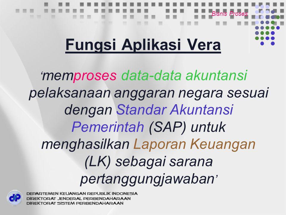 Fungsi Aplikasi Vera ' memproses data-data akuntansi pelaksanaan anggaran negara sesuai dengan Standar Akuntansi Pemerintah (SAP) untuk menghasilkan Laporan Keuangan (LK) sebagai sarana pertanggungjawaban ' Bisnis Proses