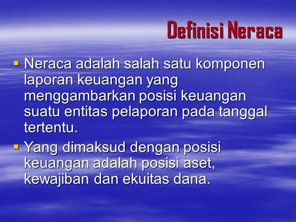Definisi Neraca  Aset adalah sumber daya yang dapat memberikan manfaat ekonomi dan/atau sosial yang dikuasai dan/atau dimiliki oleh pemerintah dan dapat diukur dalam satuan uang.