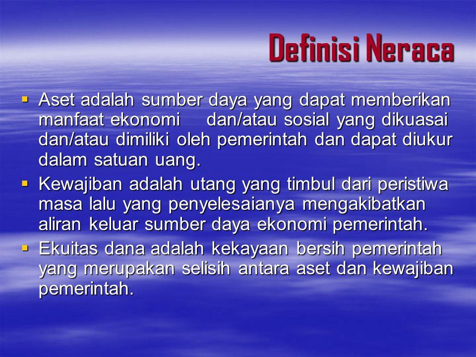 Definisi Neraca  Aset adalah sumber daya yang dapat memberikan manfaat ekonomi dan/atau sosial yang dikuasai dan/atau dimiliki oleh pemerintah dan da