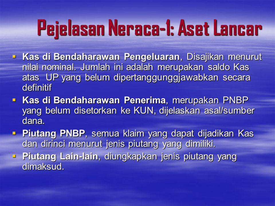 Pejelasan Neraca-1: Aset Lancar  Kas di Bendaharawan Pengeluaran, Disajikan menurut nilai nominal. Jumlah ini adalah merupakan saldo Kas atas UP yang