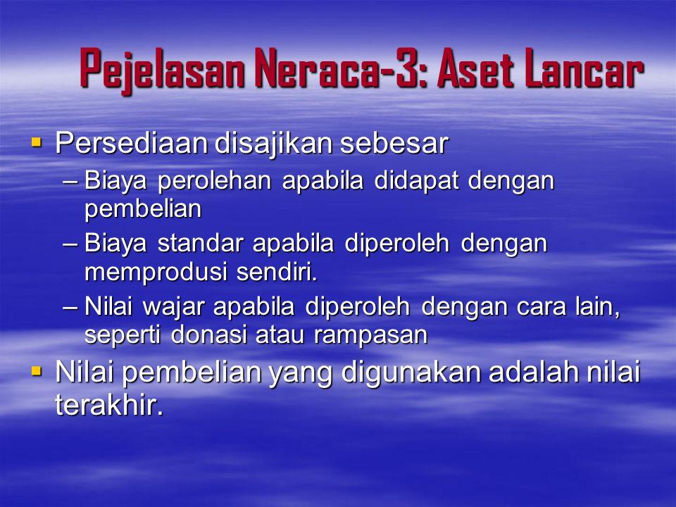 Pejelasan Neraca-4: Aset Tetap  Tanah, dicatat sebesar biaya perolehan.