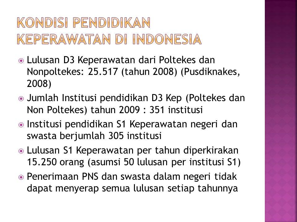  Lulusan D3 Keperawatan dari Poltekes dan Nonpoltekes: 25.517 (tahun 2008) (Pusdiknakes, 2008)  Jumlah Institusi pendidikan D3 Kep (Poltekes dan Non Poltekes) tahun 2009 : 351 institusi  Institusi pendidikan S1 Keperawatan negeri dan swasta berjumlah 305 institusi  Lulusan S1 Keperawatan per tahun diperkirakan 15.250 orang (asumsi 50 lulusan per institusi S1)  Penerimaan PNS dan swasta dalam negeri tidak dapat menyerap semua lulusan setiap tahunnya