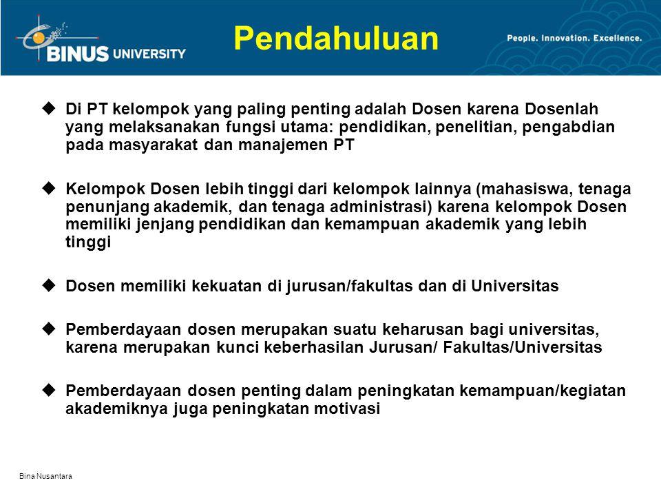 Bina Nusantara Pendahuluan –Mengapa pemberdayaan dosen diperlukan? Peran PT dalam Pemberdayaan dosen –Dalam Bidang Pendidikan & Pengajaran –Dalam Bida