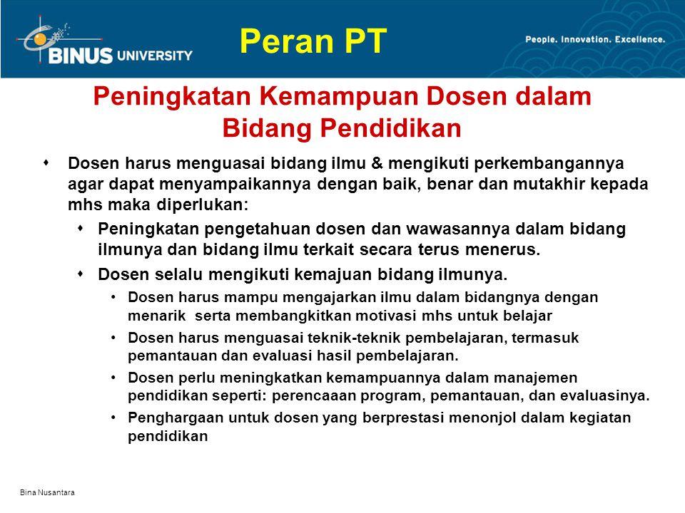 Bina Nusantara Mengapa Pemberdayaan Dosen diperlukan?  Pemberdayaan dosen: suatu kegiatan/proses yang ditujukan untuk memelihara dan meningkatkan kem