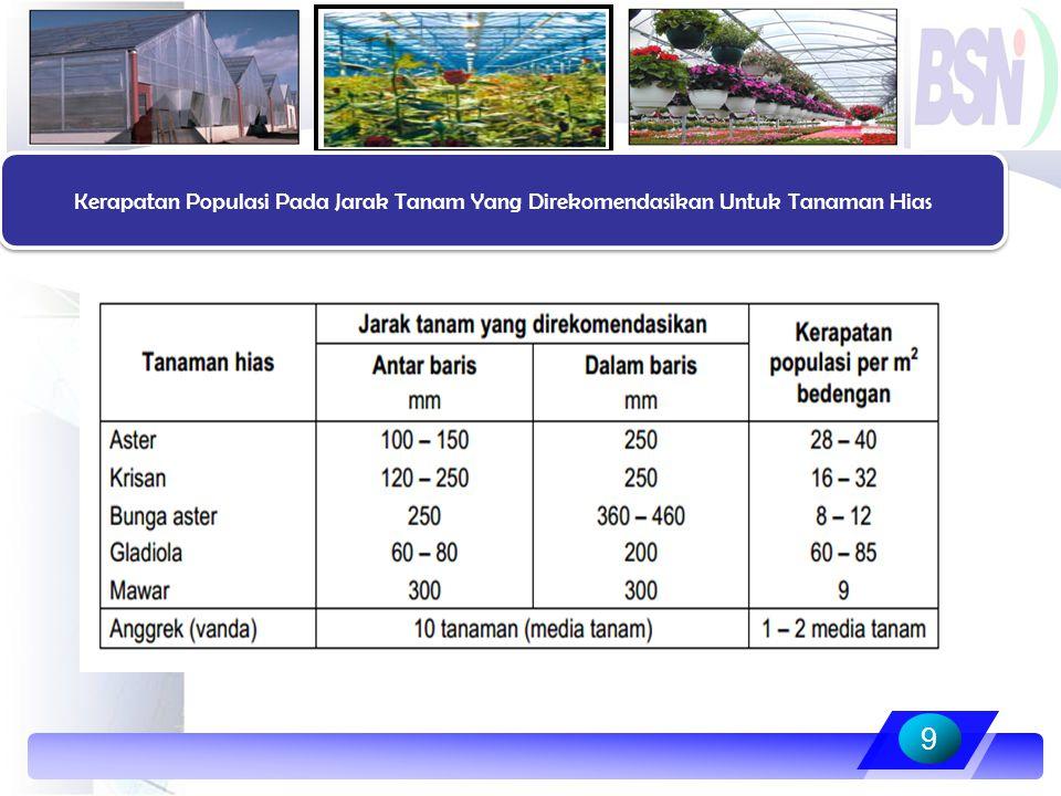 Kerapatan Populasi Pada Jarak Tanam Yang Direkomendasikan Untuk Tanaman Hias 9