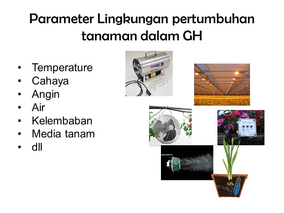 Parameter Lingkungan pertumbuhan tanaman dalam GH Temperature Cahaya Angin Air Kelembaban Media tanam dll