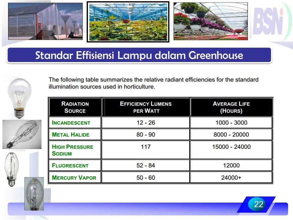 22 Standar Effisiensi Lampu dalam Greenhouse