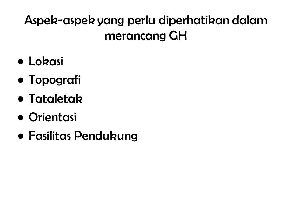 Aspek-aspek yang perlu diperhatikan dalam merancang GH Lokasi Topografi Tataletak Orientasi Fasilitas Pendukung