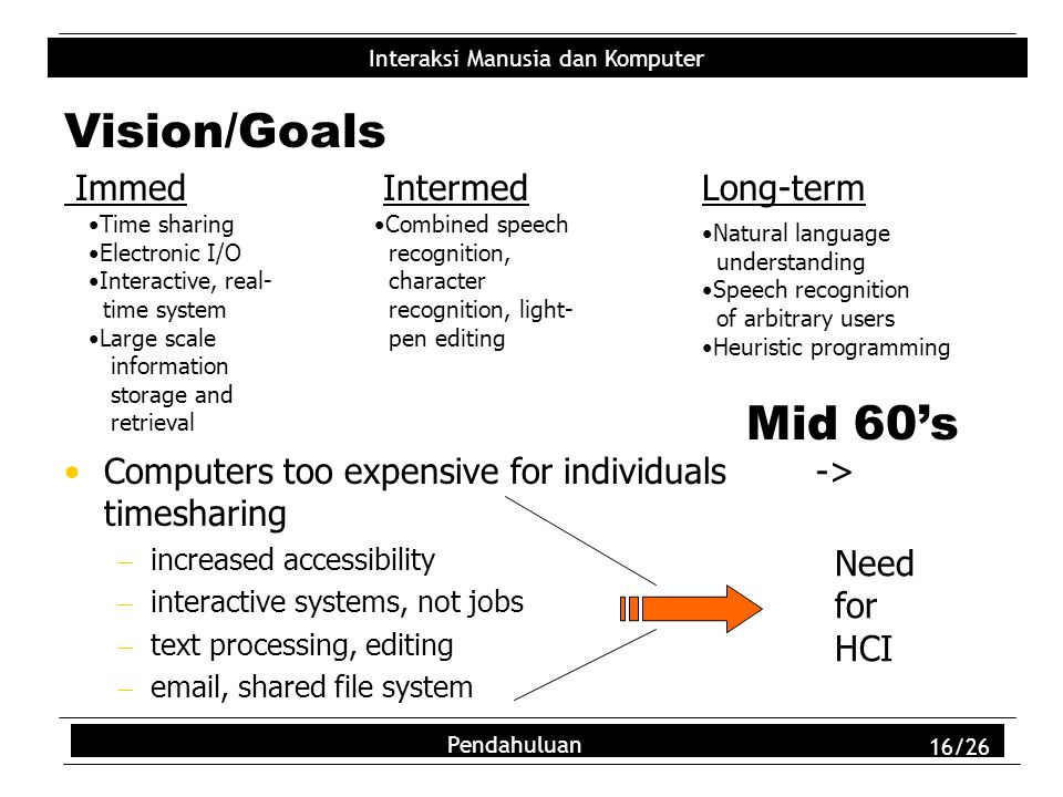 Interaksi Manusia dan Komputer Pendahuluan 16/26 Vision/Goals ImmedIntermedLong-term Time sharing Electronic I/O Interactive, real- time system Large scale information storage and retrieval Combined speech recognition, character recognition, light- pen editing Natural language understanding Speech recognition of arbitrary users Heuristic programming Computers too expensive for individuals -> timesharing  increased accessibility  interactive systems, not jobs  text processing, editing  email, shared file system Mid 60's Need for HCI