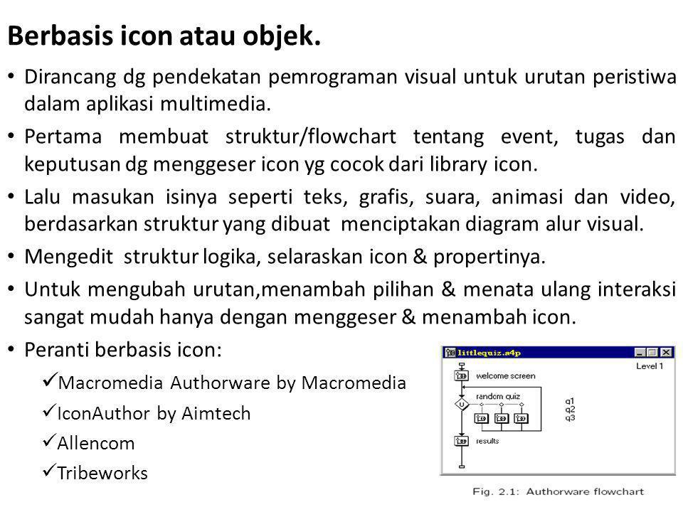 Berbasis icon atau objek.