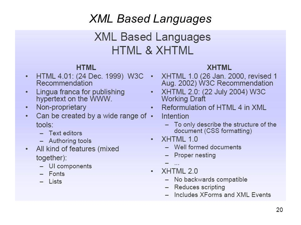 20 XML Based Languages