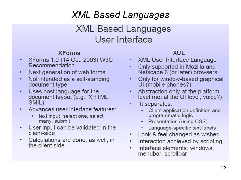 23 XML Based Languages