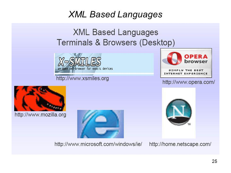 25 XML Based Languages