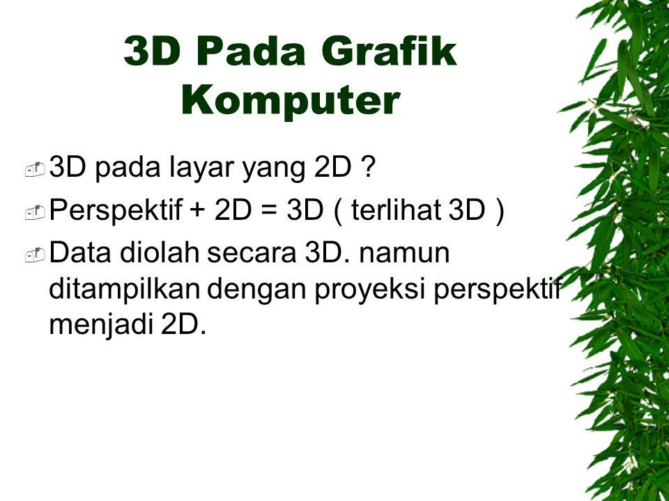 3D Pada Grafik Komputer  3D pada layar yang 2D ?  Perspektif + 2D = 3D ( terlihat 3D )  Data diolah secara 3D. namun ditampilkan dengan proyeksi pe