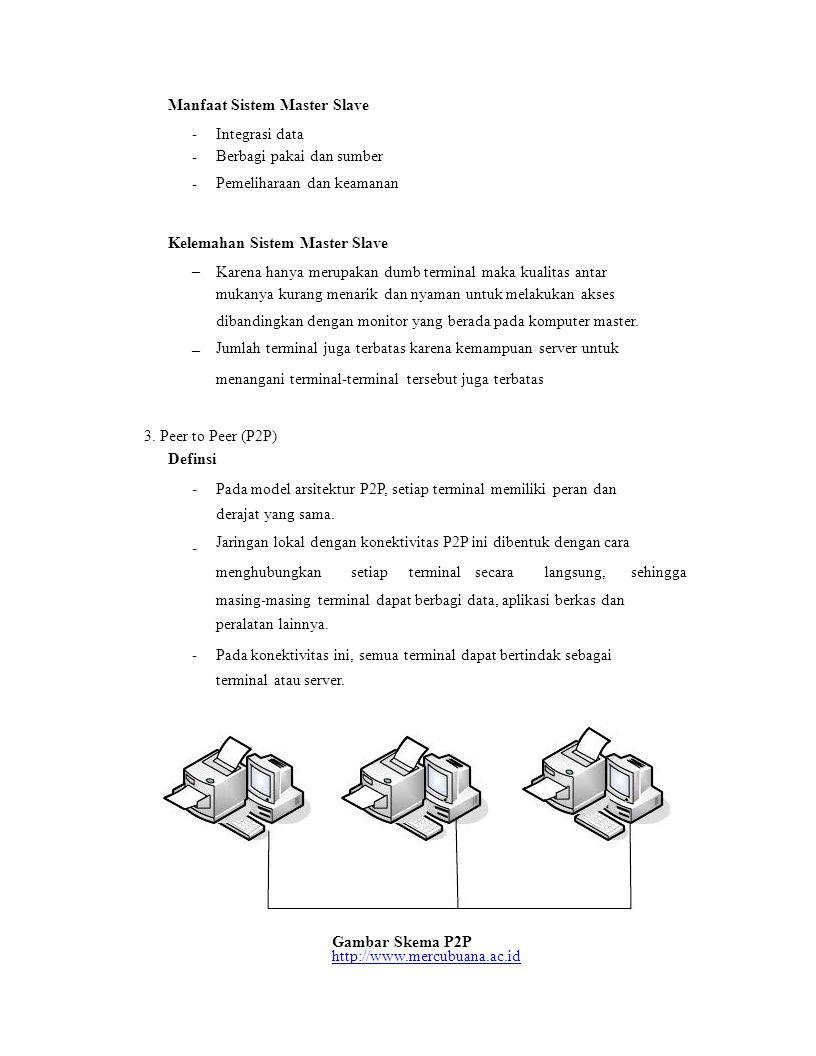 Manfaat Sistem Master Slave ------ Integrasi data Berbagi pakai dan sumber Pemeliharaan dan keamanan Kelemahan Sistem Master Slave –––– Karena hanya merupakan dumb terminal maka kualitas antar mukanya kurang menarik dan nyaman untuk melakukan akses dibandingkan dengan monitor yang berada pada komputer master.