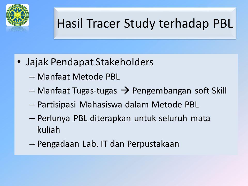Hasil Tracer Study terhadap PBL Jajak Pendapat Stakeholders – Manfaat Metode PBL – Manfaat Tugas-tugas  Pengembangan soft Skill – Partisipasi Mahasis