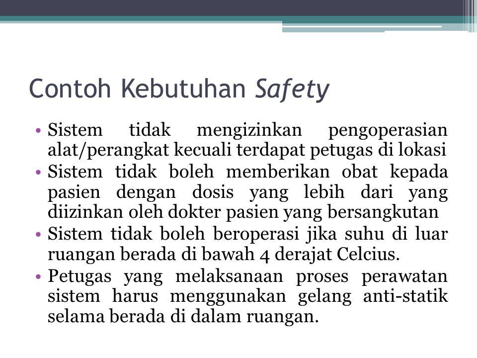 Contoh Kebutuhan Safety Sistem tidak mengizinkan pengoperasian alat/perangkat kecuali terdapat petugas di lokasi Sistem tidak boleh memberikan obat ke