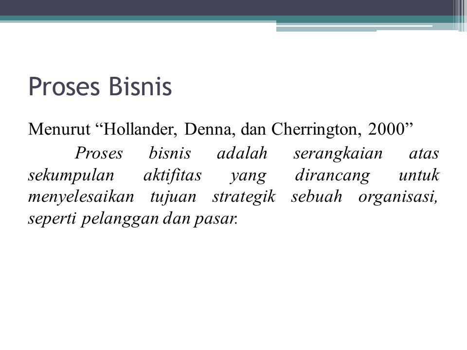 """Proses Bisnis Menurut """"Hollander, Denna, dan Cherrington, 2000"""" Proses bisnis adalah serangkaian atas sekumpulan aktifitas yang dirancang untuk menyel"""