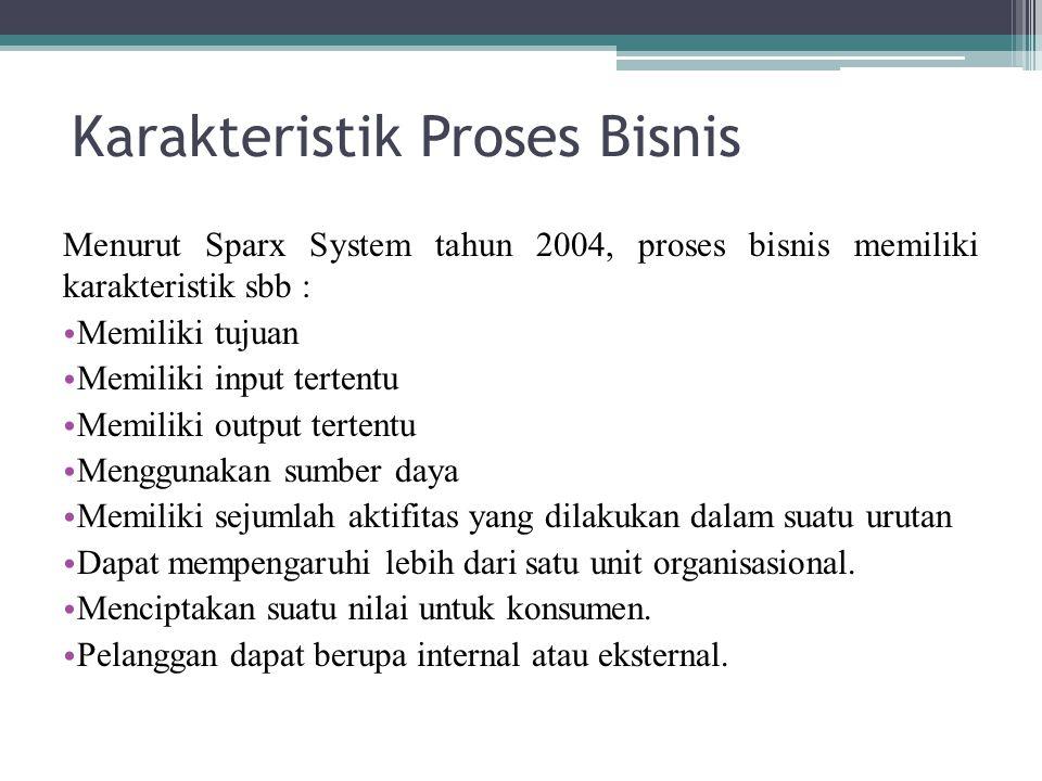 Karakteristik Proses Bisnis Menurut Sparx System tahun 2004, proses bisnis memiliki karakteristik sbb : Memiliki tujuan Memiliki input tertentu Memili