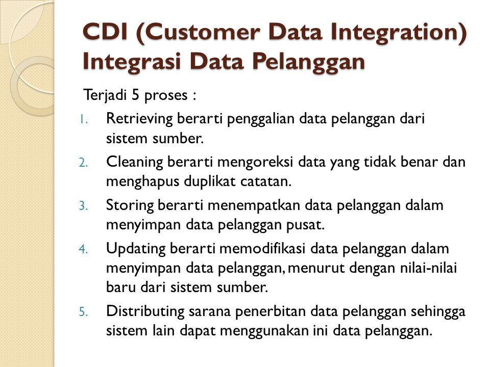 CDI (Customer Data Integration) Integrasi Data Pelanggan Terjadi 5 proses : 1.
