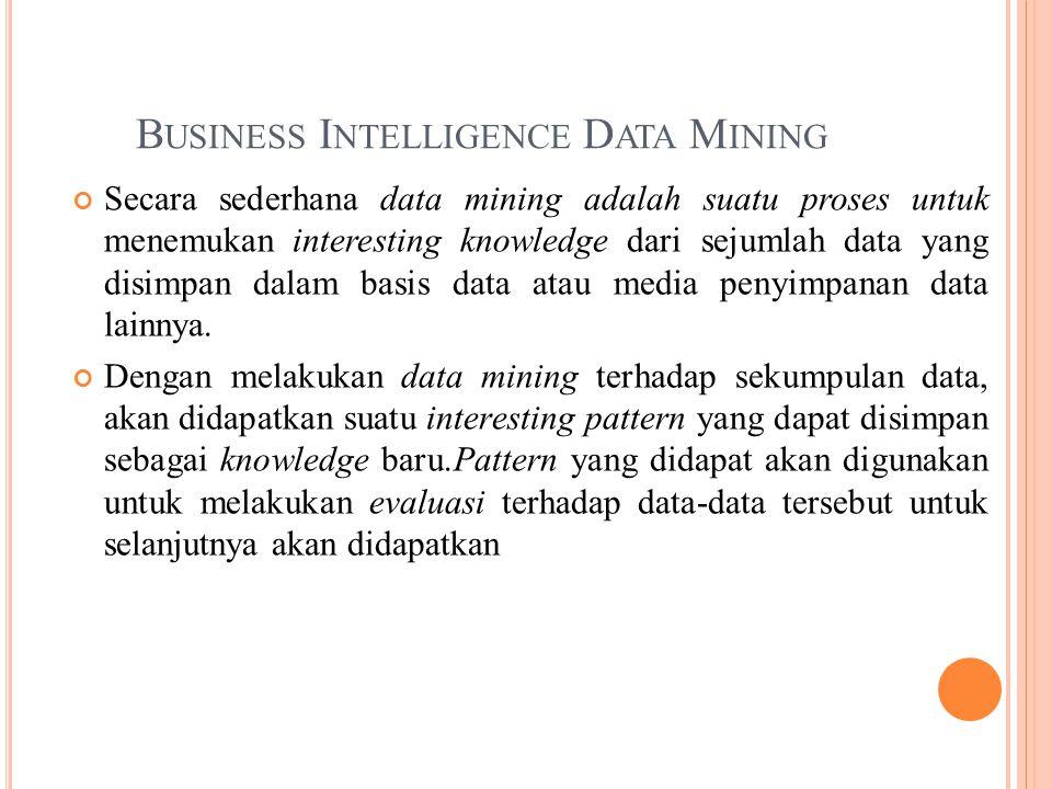 B USINESS I NTELLIGENCE D ATA M INING Secara sederhana data mining adalah suatu proses untuk menemukan interesting knowledge dari sejumlah data yang disimpan dalam basis data atau media penyimpanan data lainnya.
