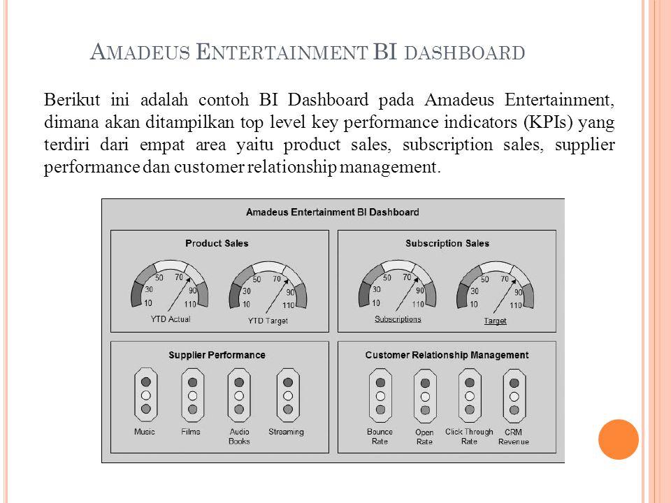 A MADEUS E NTERTAINMENT BI DASHBOARD Berikut ini adalah contoh BI Dashboard pada Amadeus Entertainment, dimana akan ditampilkan top level key performance indicators (KPIs) yang terdiri dari empat area yaitu product sales, subscription sales, supplier performance dan customer relationship management.