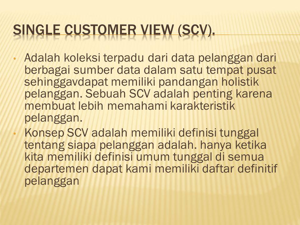 Adalah koleksi terpadu dari data pelanggan dari berbagai sumber data dalam satu tempat pusat sehinggavdapat memiliki pandangan holistik pelanggan. Seb