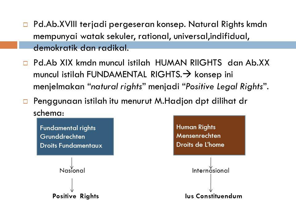 Perkembangan Istilah HAM  Sbg pribadi (personal rights)  berubah menjadi Human rights hal ini akibat kodrat manusia sbg Zoon Politicon.