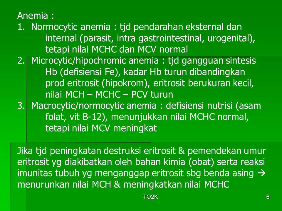 TO2K7 Gejala anemia : lesu, lemah, mata berwarna kuning, wajah pucat, bintik merah & memar, pendarahan pd gusi-hidung-tinja, bisa menyebabkan pingsan Anemia di Indonesia  40,5% pd balita ; 47,2% pd anak sekolah ; 57,1% pd remaja putri, 39,5% pd wanita usia subur, 57,1% pd ibu hamil (resiko pendarahan saat persalinan, bayi dilahirkan dgn BB rendah) Asupan makanan yg mencukupi zat besi antara lain : daging, hati, telur, kacang-kacangan, kentang, ikan, sayuran berdaun hijau, buah berwarna merah-orange, suplemen zat Fe  kadar serum feritin normal (dlm 4–30 hari bisa meningkatkan kadar Hb)