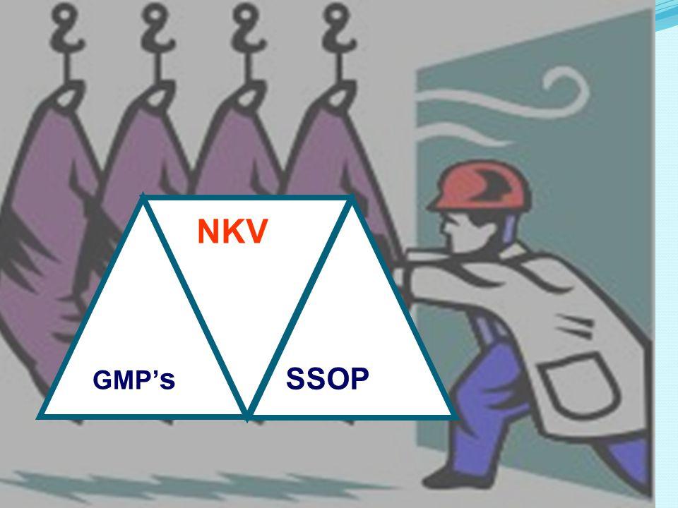 IMPLEMENTASI HACCP 8/24/2014 SSOP GMP' s HACCP