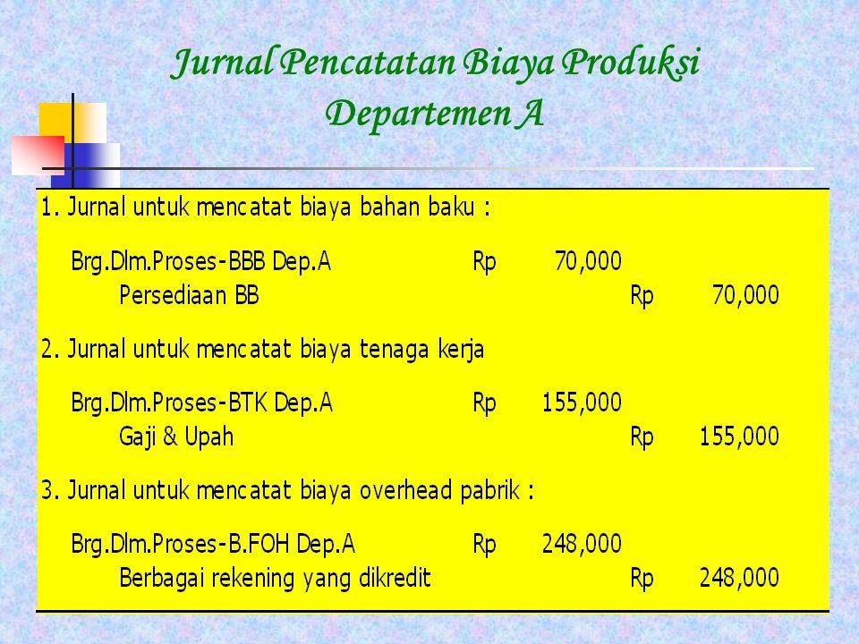 Jurnal Pencatatan Biaya Produksi Departemen A