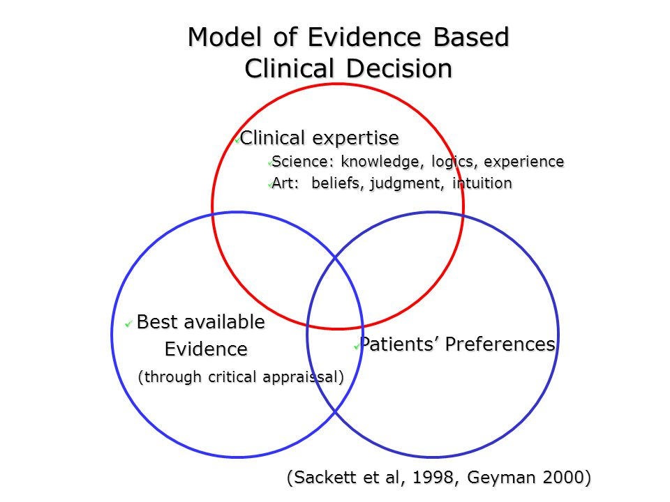 Clinical expertise Clinical expertise Science: knowledge, logics, experience Science: knowledge, logics, experience Art: beliefs, judgment, intuition