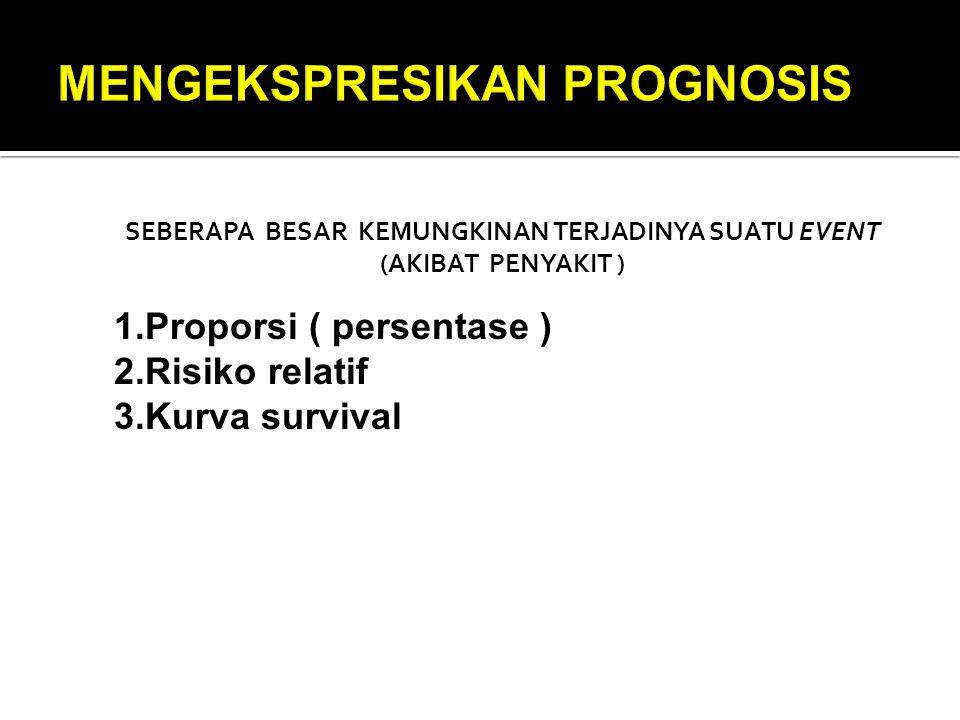 1.Proporsi ( persentase ) 2.Risiko relatif 3.Kurva survival SEBERAPA BESAR KEMUNGKINAN TERJADINYA SUATU EVENT (AKIBAT PENYAKIT )
