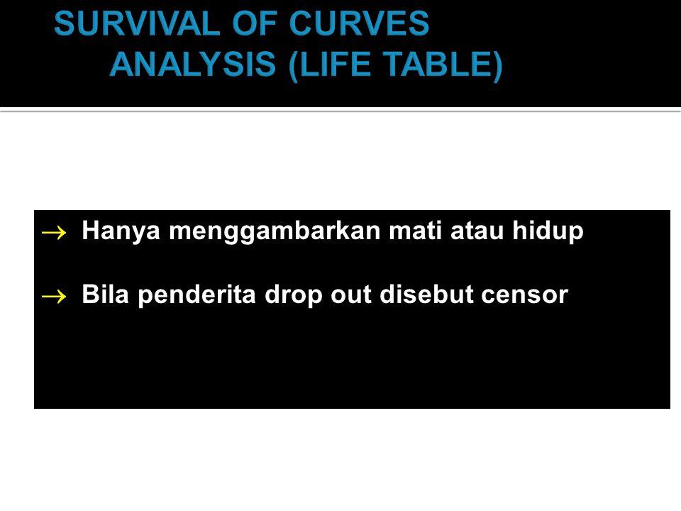  Hanya menggambarkan mati atau hidup  Bila penderita drop out disebut censor