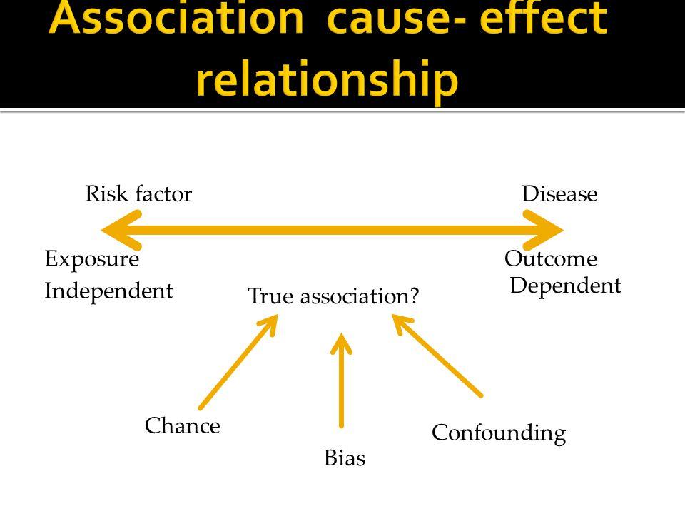 Risk factorDisease ExposureOutcome Independent Dependent Chance Bias Confounding True association?