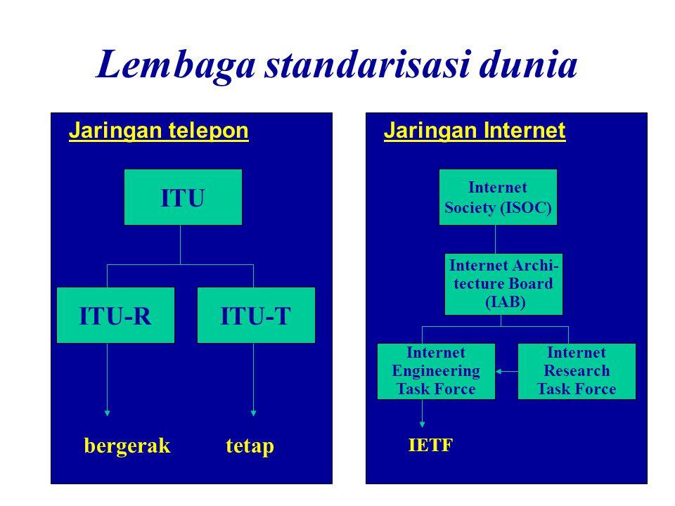 Lembaga standarisasi dunia ITU ITU-TITU-R bergerak Jaringan teleponJaringan Internet Internet Society (ISOC) Internet Archi- tecture Board (IAB) Internet Engineering Task Force Internet Research Task Force tetap IETF