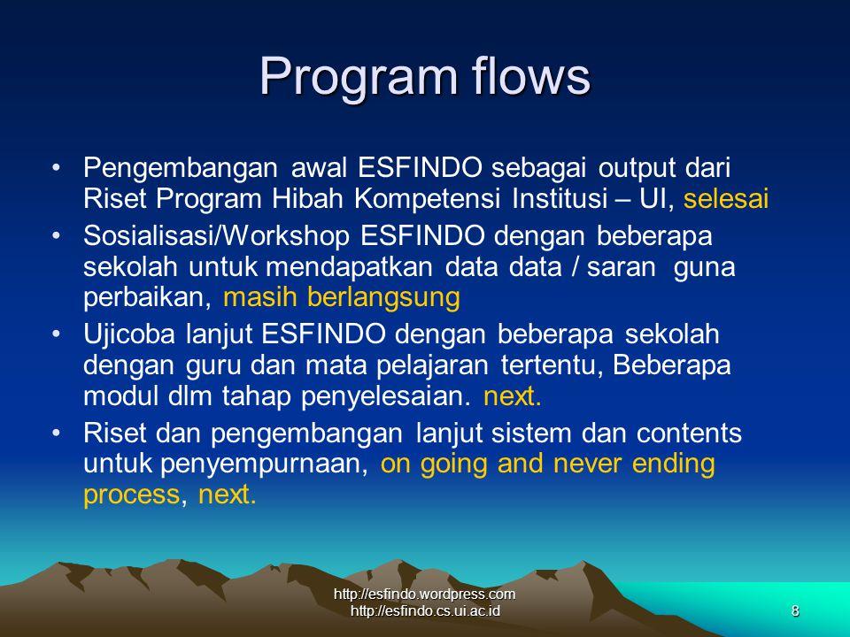 http://esfindo.wordpress.com http://esfindo.cs.ui.ac.id8 Program flows Pengembangan awal ESFINDO sebagai output dari Riset Program Hibah Kompetensi Institusi – UI, selesai Sosialisasi/Workshop ESFINDO dengan beberapa sekolah untuk mendapatkan data data / saran guna perbaikan, masih berlangsung Ujicoba lanjut ESFINDO dengan beberapa sekolah dengan guru dan mata pelajaran tertentu, Beberapa modul dlm tahap penyelesaian.