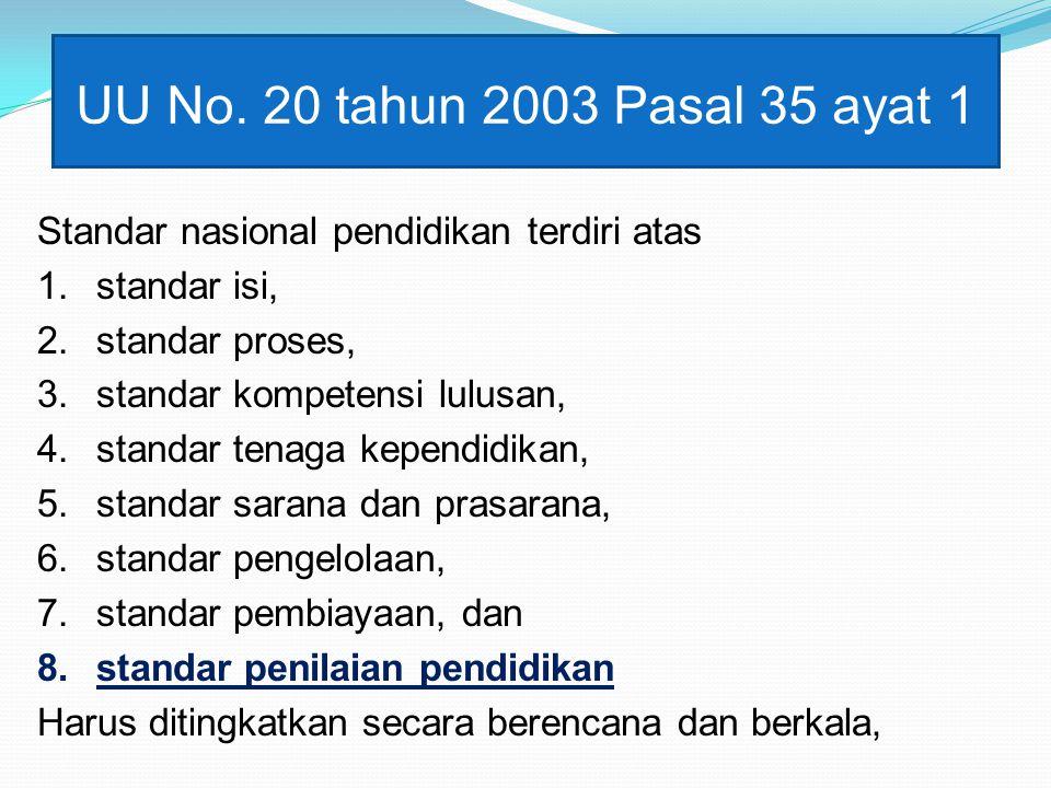 UU No. 20 tahun 2003 Pasal 35 ayat 1 Standar nasional pendidikan terdiri atas 1.standar isi, 2.standar proses, 3.standar kompetensi lulusan, 4.standar