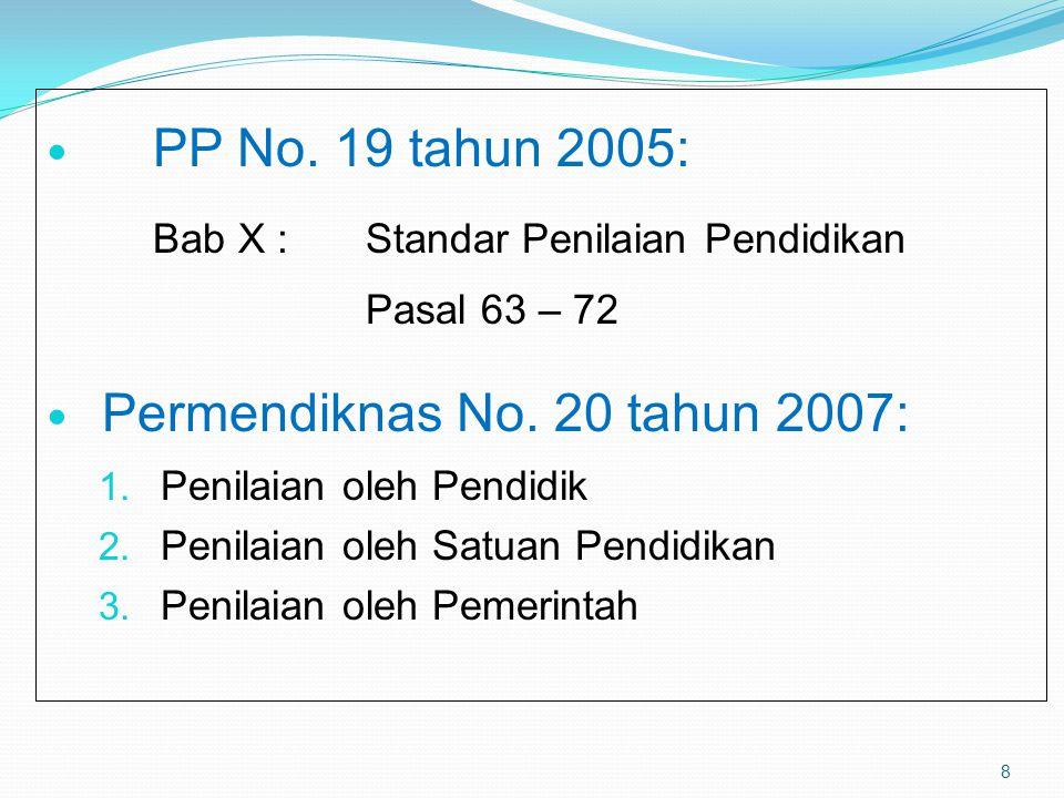 PP No. 19 tahun 2005: Bab X : Standar Penilaian Pendidikan Pasal 63 – 72 Permendiknas No. 20 tahun 2007: 1. Penilaian oleh Pendidik 2. Penilaian oleh