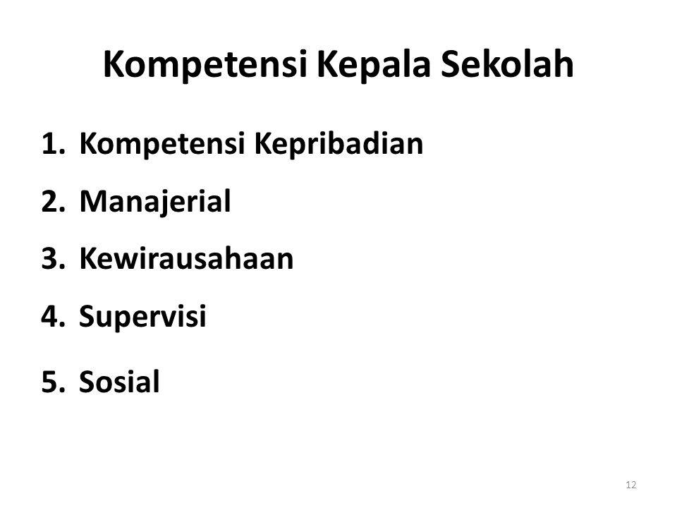 Kompetensi Kepala Sekolah 1.Kompetensi Kepribadian 2.Manajerial 3.Kewirausahaan 4.Supervisi 5.Sosial 12