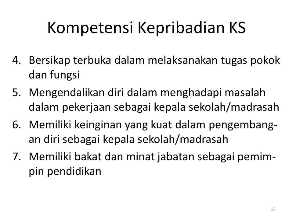 Kompetensi Kepribadian KS 4.Bersikap terbuka dalam melaksanakan tugas pokok dan fungsi 5.Mengendalikan diri dalam menghadapi masalah dalam pekerjaan s