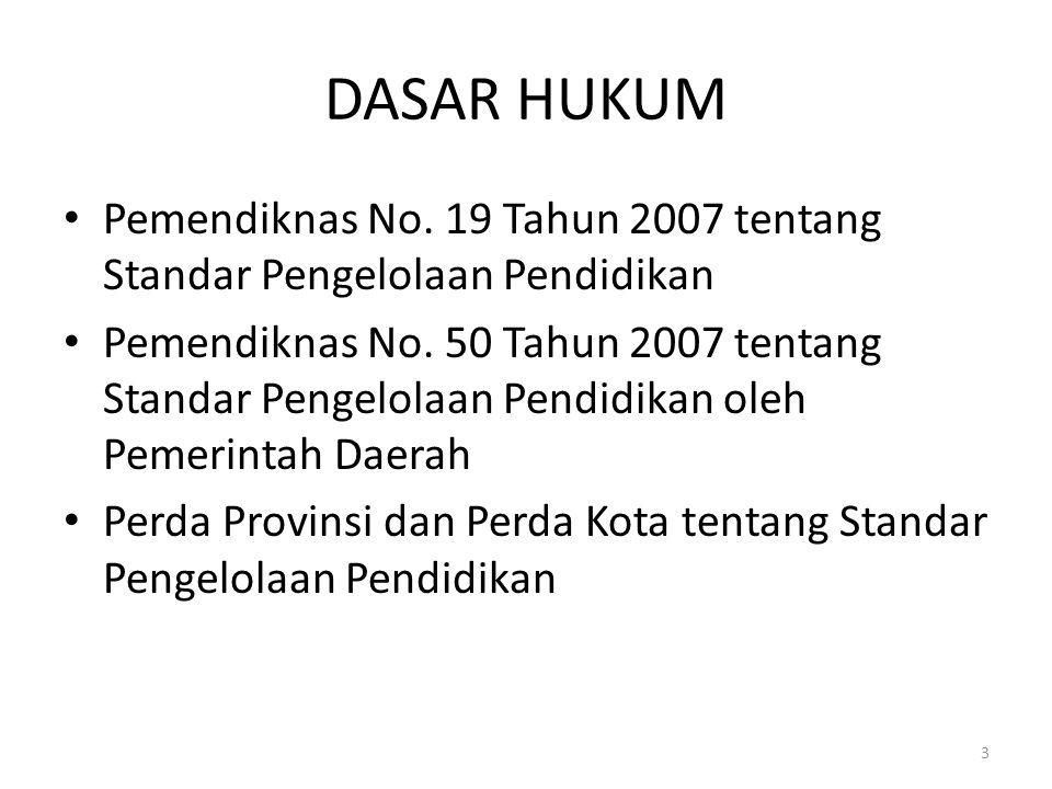 DASAR HUKUM Pemendiknas No. 19 Tahun 2007 tentang Standar Pengelolaan Pendidikan Pemendiknas No. 50 Tahun 2007 tentang Standar Pengelolaan Pendidikan