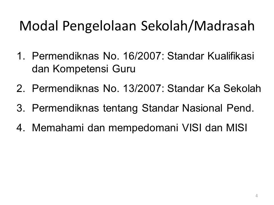 Modal Pengelolaan Sekolah/Madrasah 1.Permendiknas No. 16/2007: Standar Kualifikasi dan Kompetensi Guru 2.Permendiknas No. 13/2007: Standar Ka Sekolah