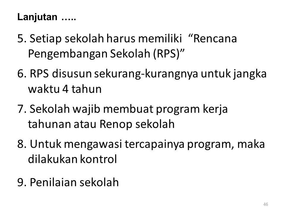 """Lanjutan ….. 5. Setiap sekolah harus memiliki """"Rencana Pengembangan Sekolah (RPS)"""" 6. RPS disusun sekurang-kurangnya untuk jangka waktu 4 tahun 7. Sek"""