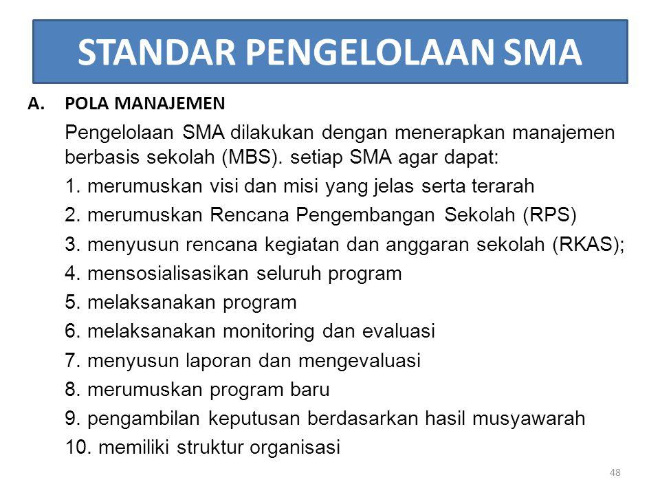 STANDAR PENGELOLAAN SMA A.POLA MANAJEMEN Pengelolaan SMA dilakukan dengan menerapkan manajemen berbasis sekolah (MBS). setiap SMA agar dapat: 1. merum