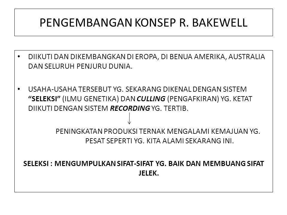 PENGEMBANGAN KONSEP R. BAKEWELL DIIKUTI DAN DIKEMBANGKAN DI EROPA, DI BENUA AMERIKA, AUSTRALIA DAN SELURUH PENJURU DUNIA. USAHA-USAHA TERSEBUT YG. SEK