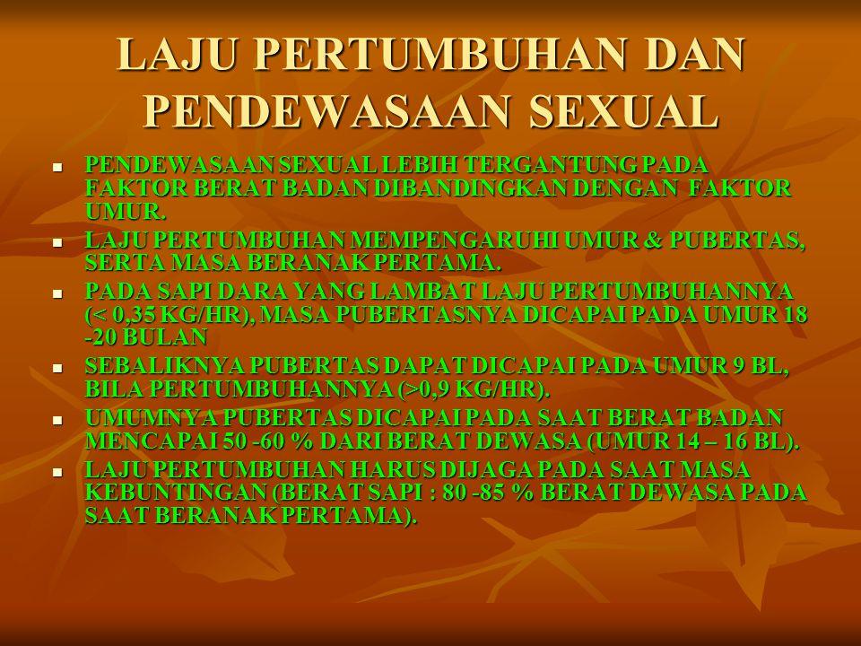 LAJU PERTUMBUHAN DAN PENDEWASAAN SEXUAL PENDEWASAAN SEXUAL LEBIH TERGANTUNG PADA FAKTOR BERAT BADAN DIBANDINGKAN DENGAN FAKTOR UMUR.